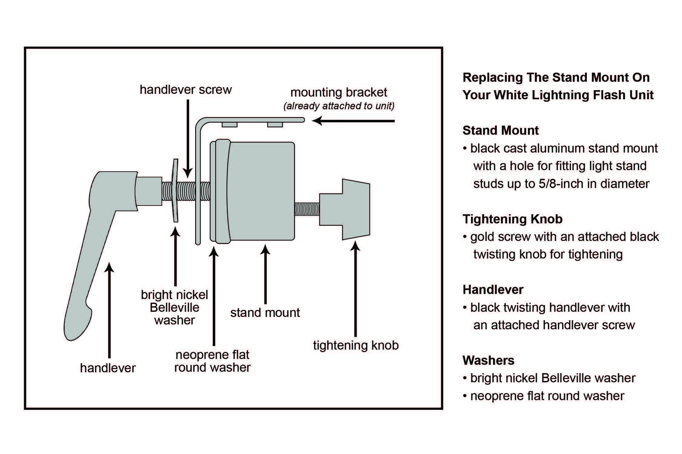 White Lightning Stand Mount Instructions